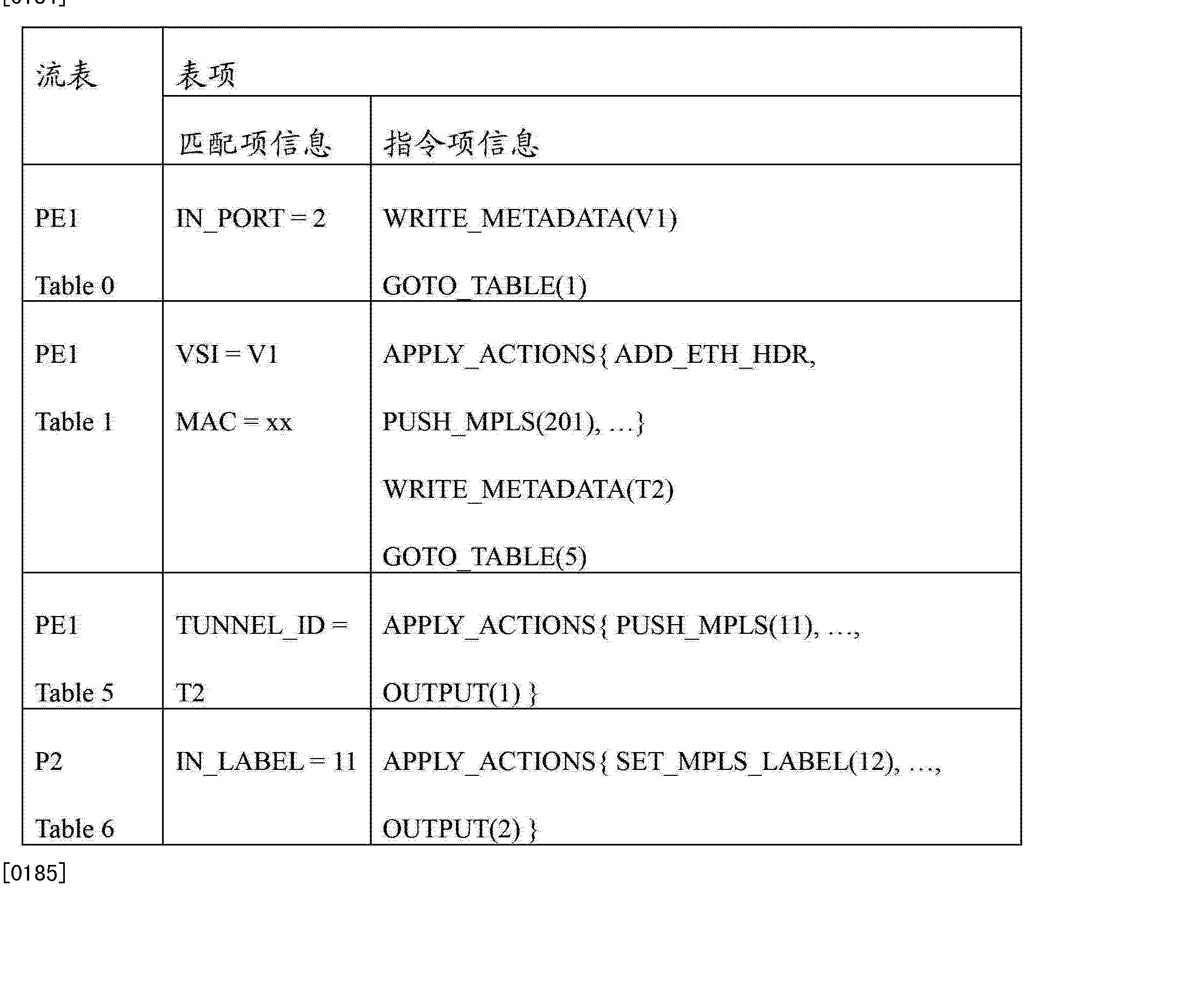 Figure CN103152267AD00202