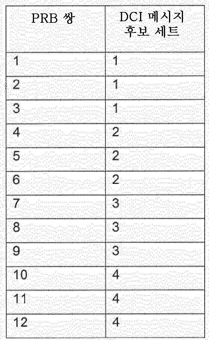 Figure 112017038816648-pat00036