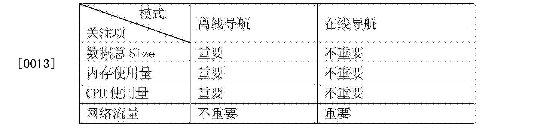 Figure CN103471610BD00061