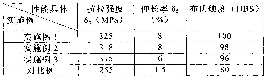 Figure CN103334035BD00071