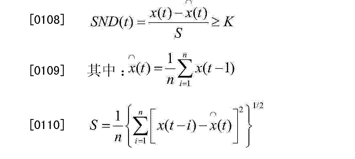 Figure CN103794070AD00112
