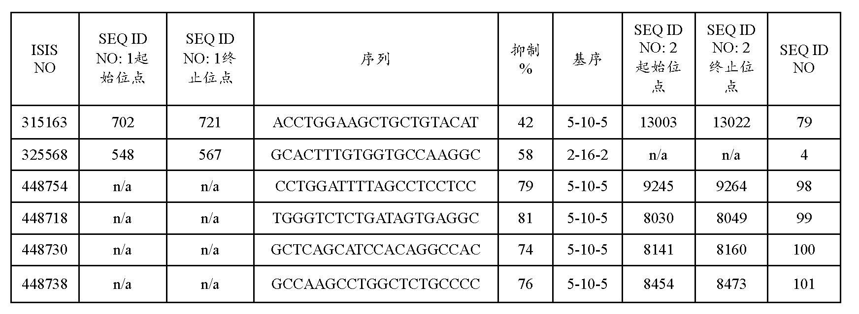 Figure CN103814132BD00642