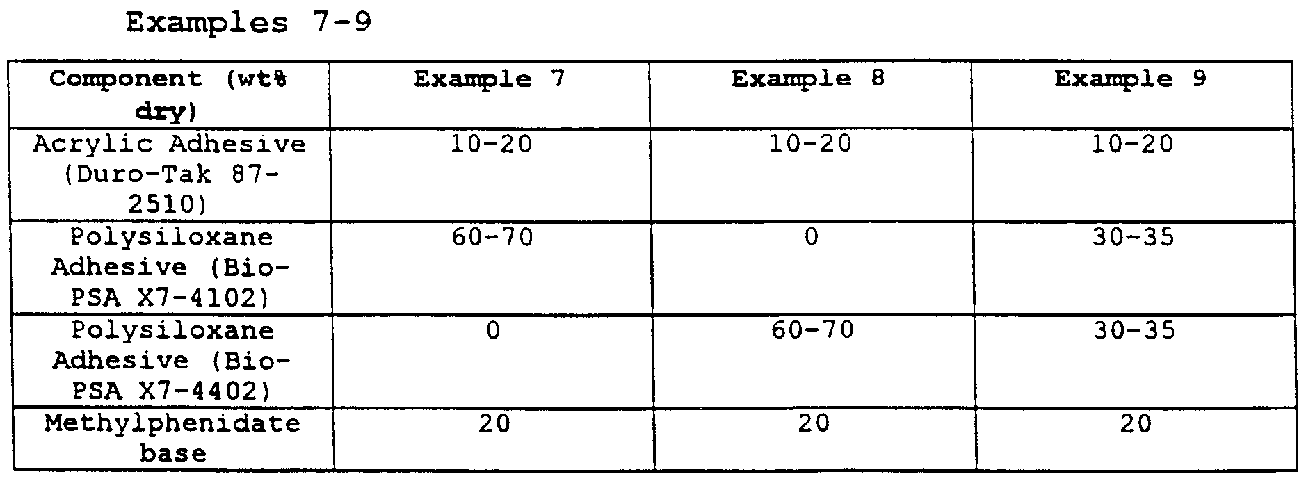 WO1999030694A2 - Compositions and methods for treatment of