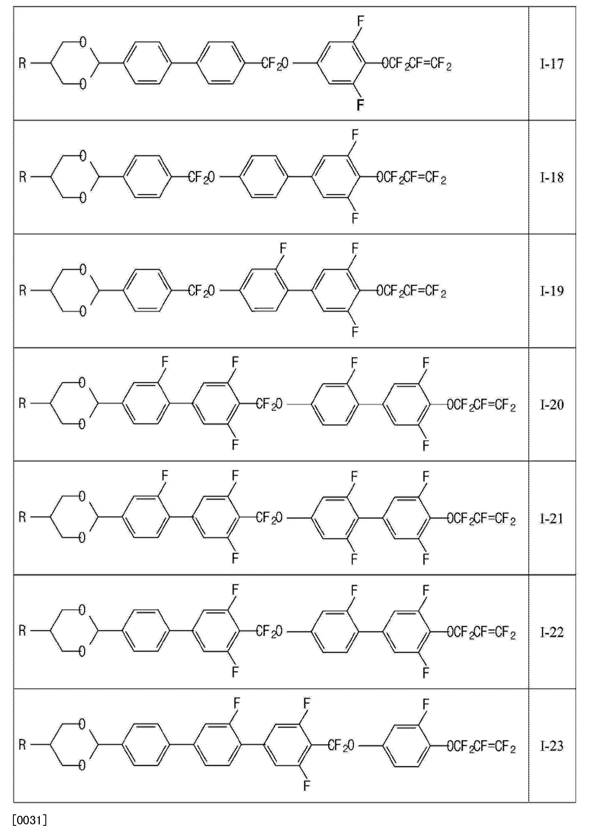 Figure CN103773386AD00151