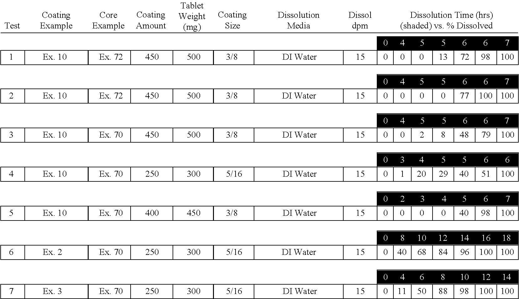 Figure US07887841-20110215-C00024