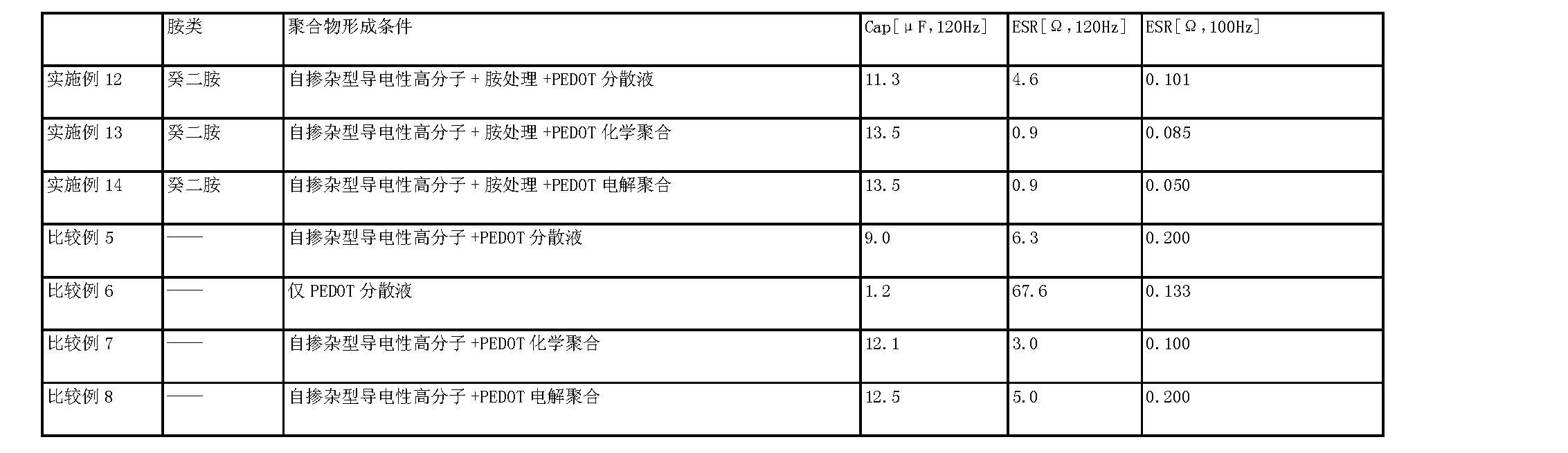 Figure CN103959414AD00121