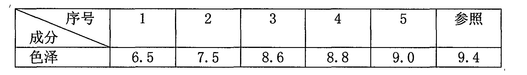 Figure CN101406296BD00072