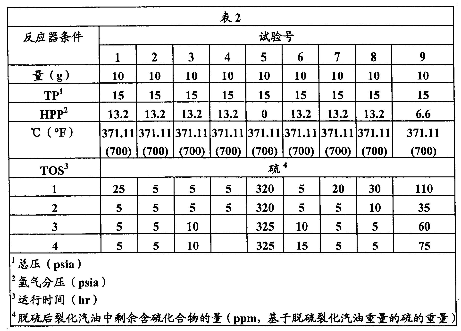 Figure CN1382201BD00131