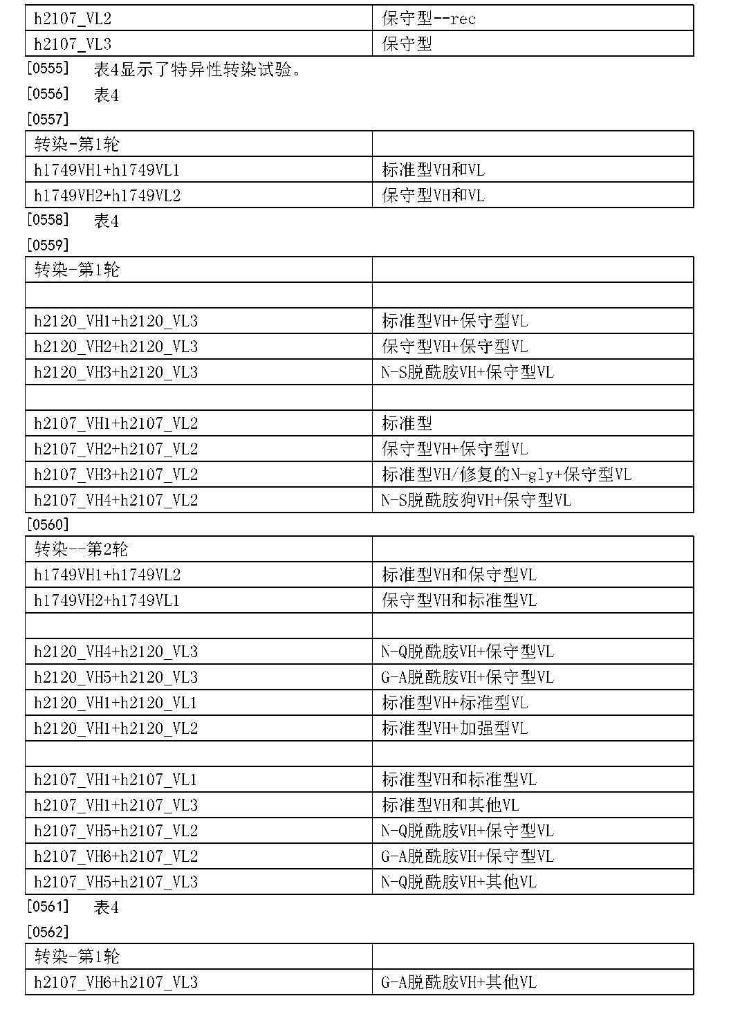 Figure CN107266571AD00611