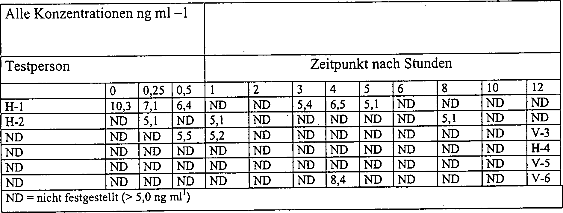 Testartikel med mall 6