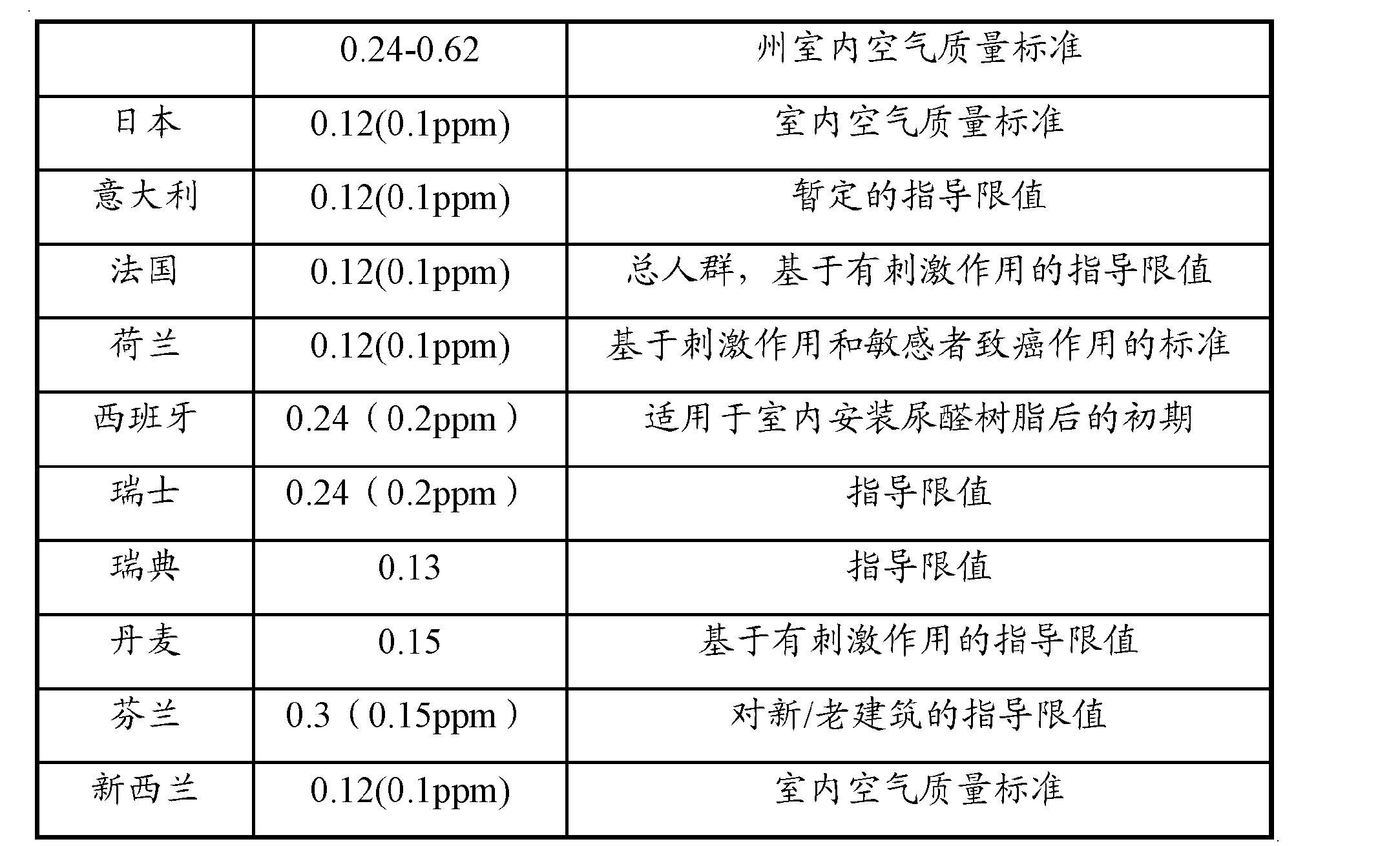 Figure CN202289842UD00042
