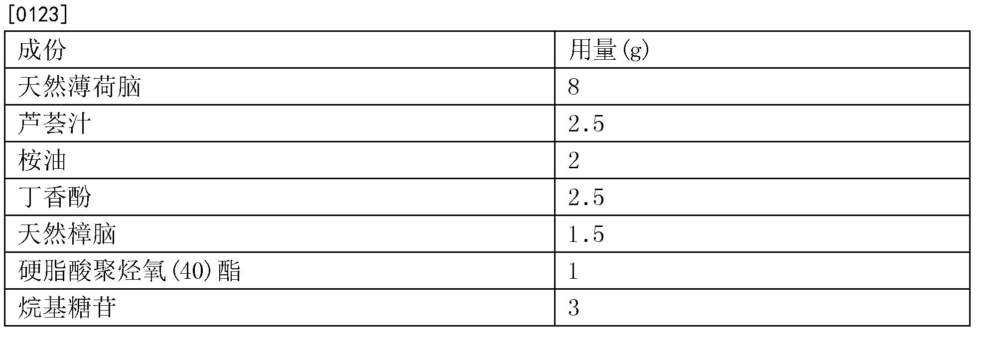 Figure CN105770237BD00152