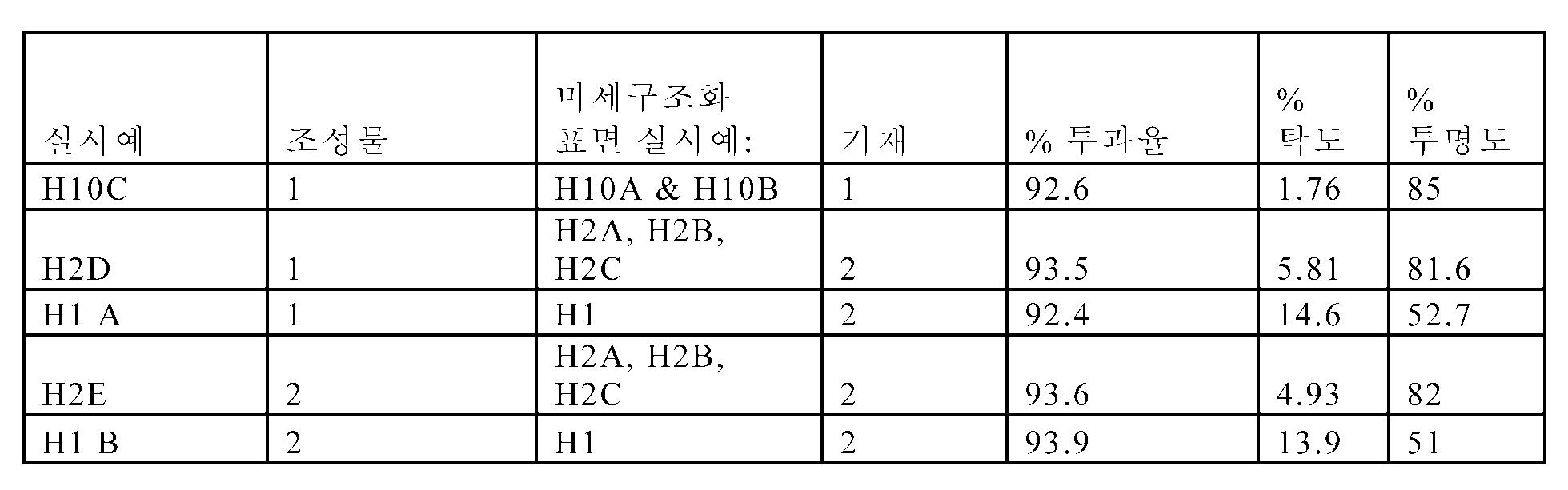 Figure 112011104921632-pct00023