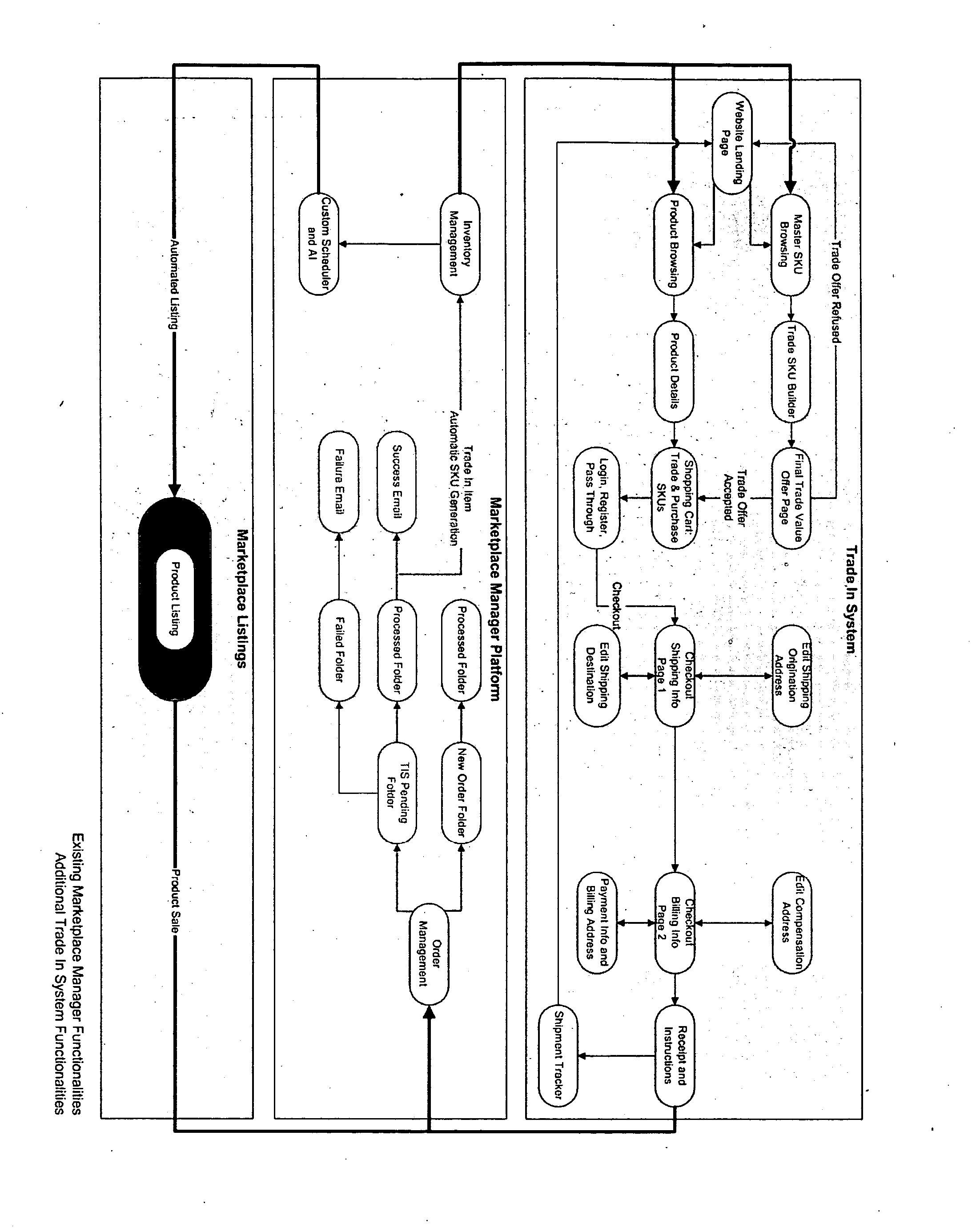 Figure US20060089897A1-20060427-P00005
