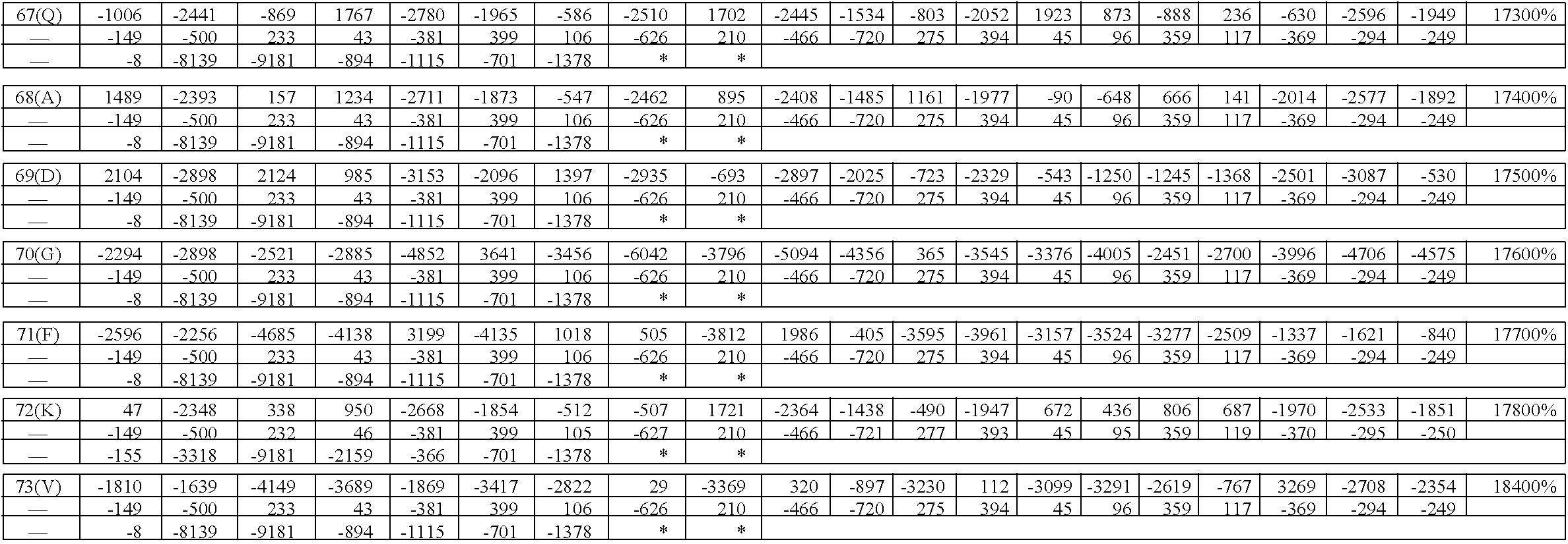 Figure US08945899-20150203-C00013