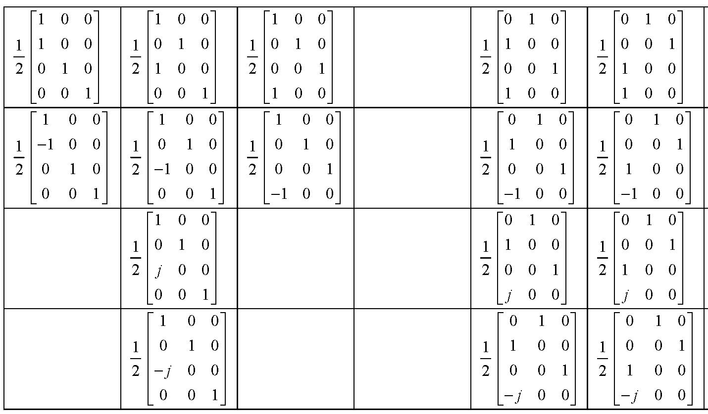 Figure 112010009825391-pat00981