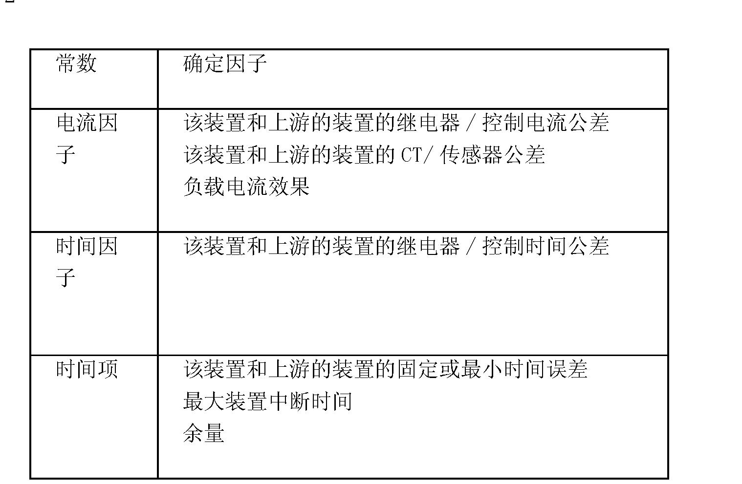 Figure CN101641849BD00083