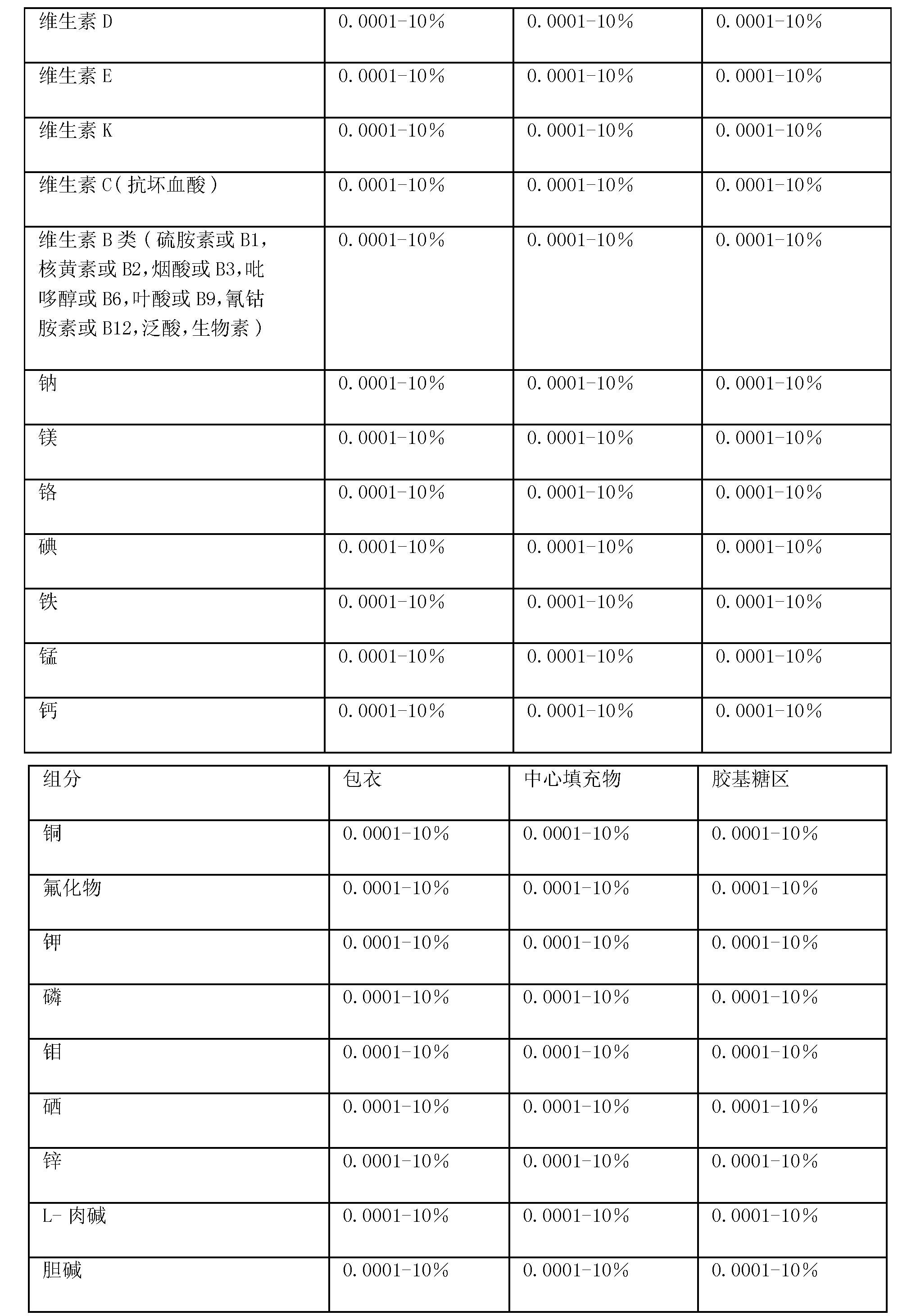 Figure CN101511202BD00681
