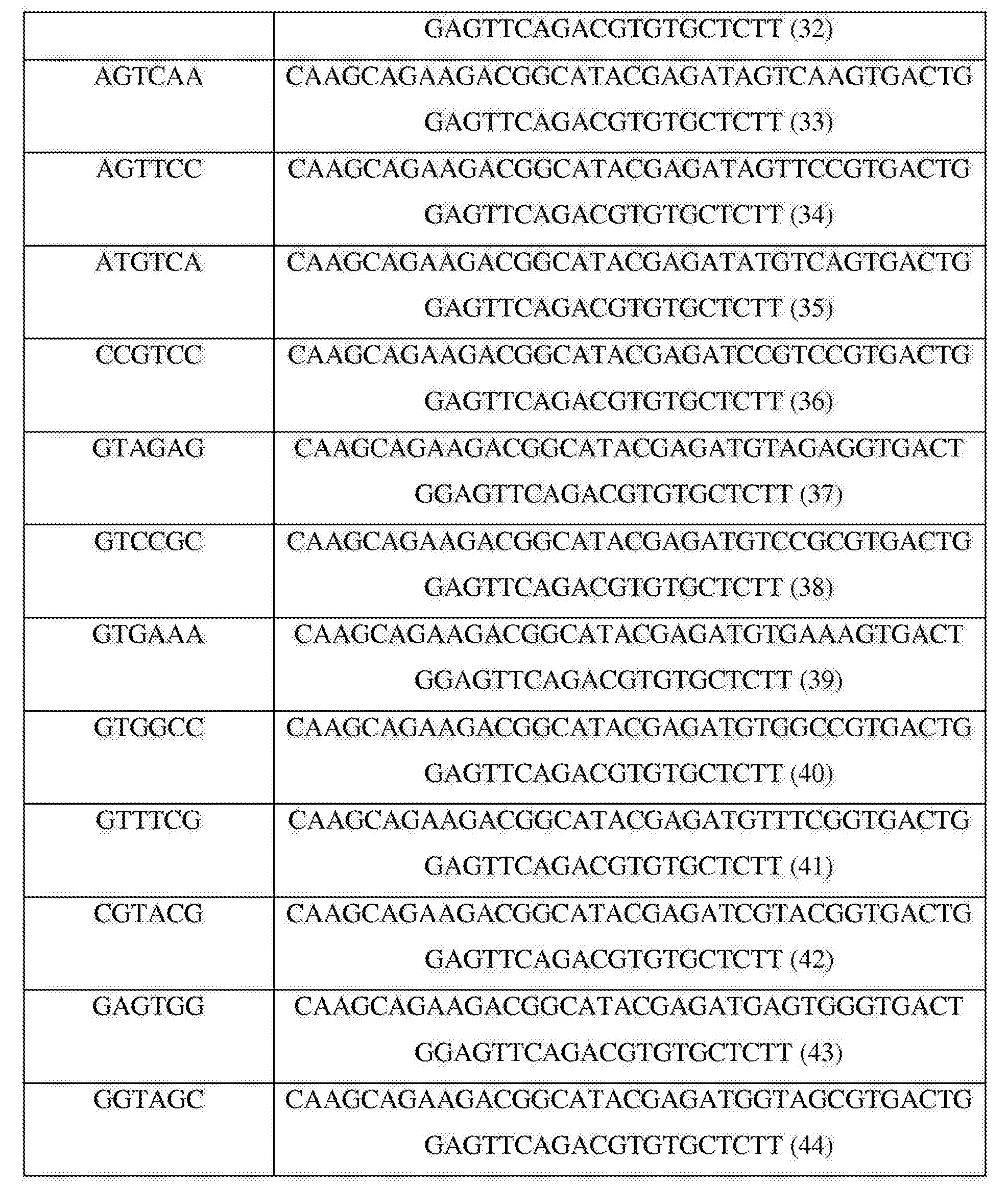 Figure CN103649335BD00581