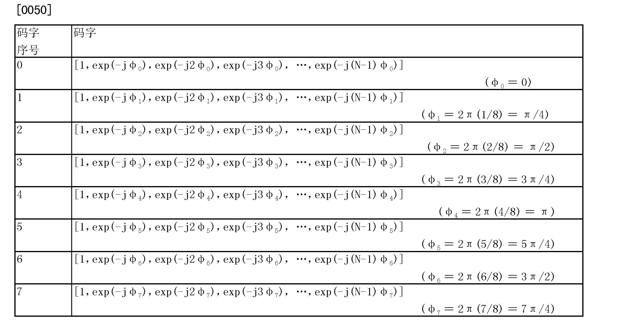 Figure CN101729131BD00131