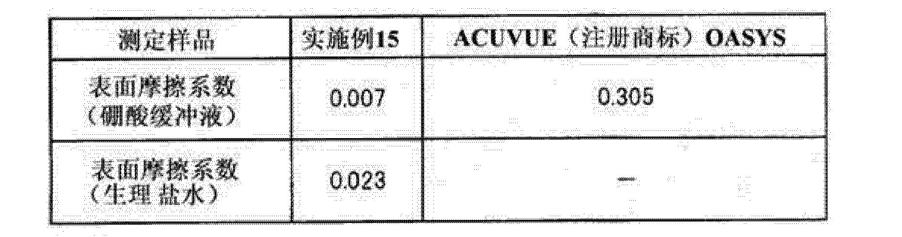 Figure CN103747812AD00321