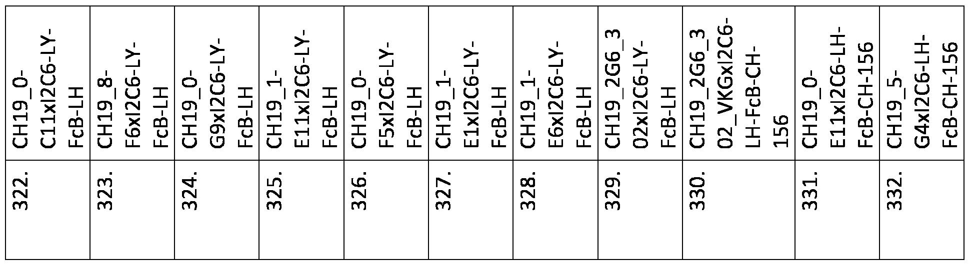 Figure imgf000096_0003