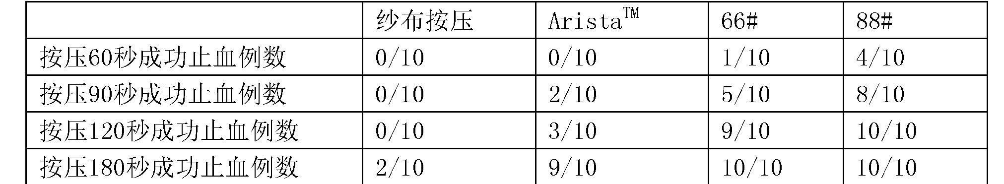 Figure CN104888264BD00211