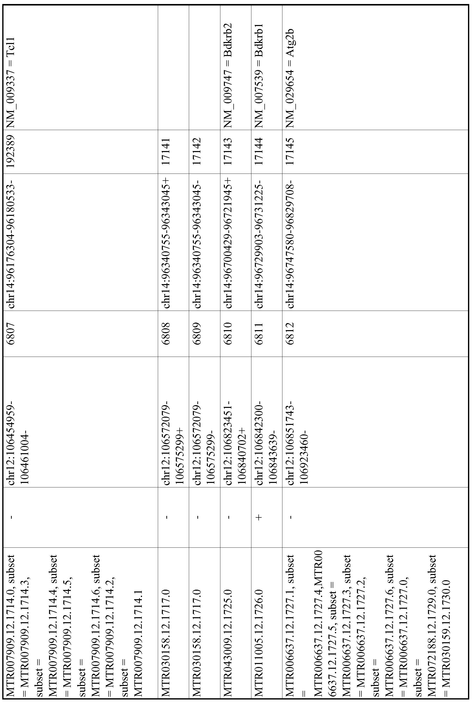 Figure imgf001210_0001