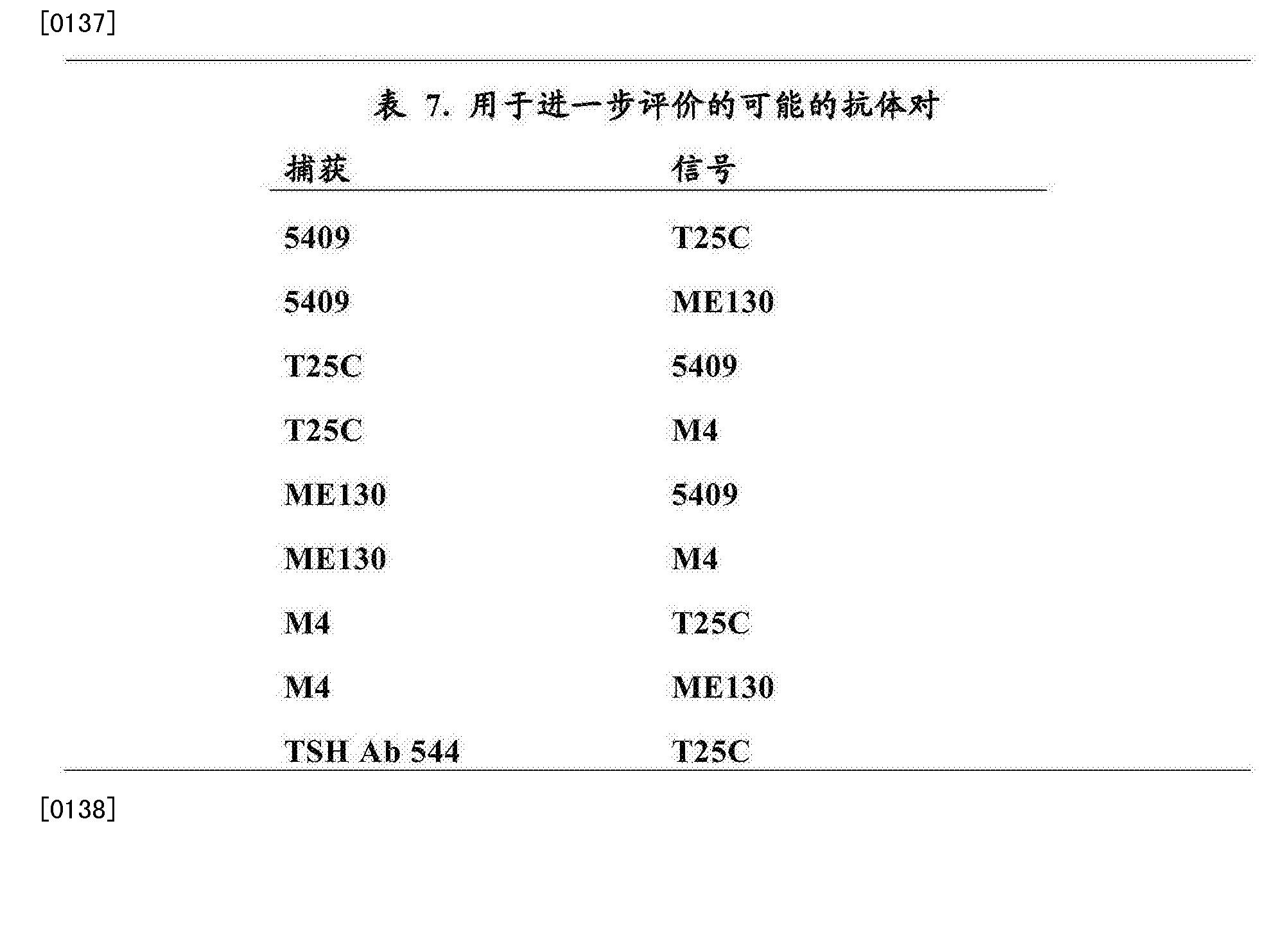 Figure CN103649752BD00262