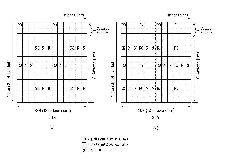 Figure R1020080071821