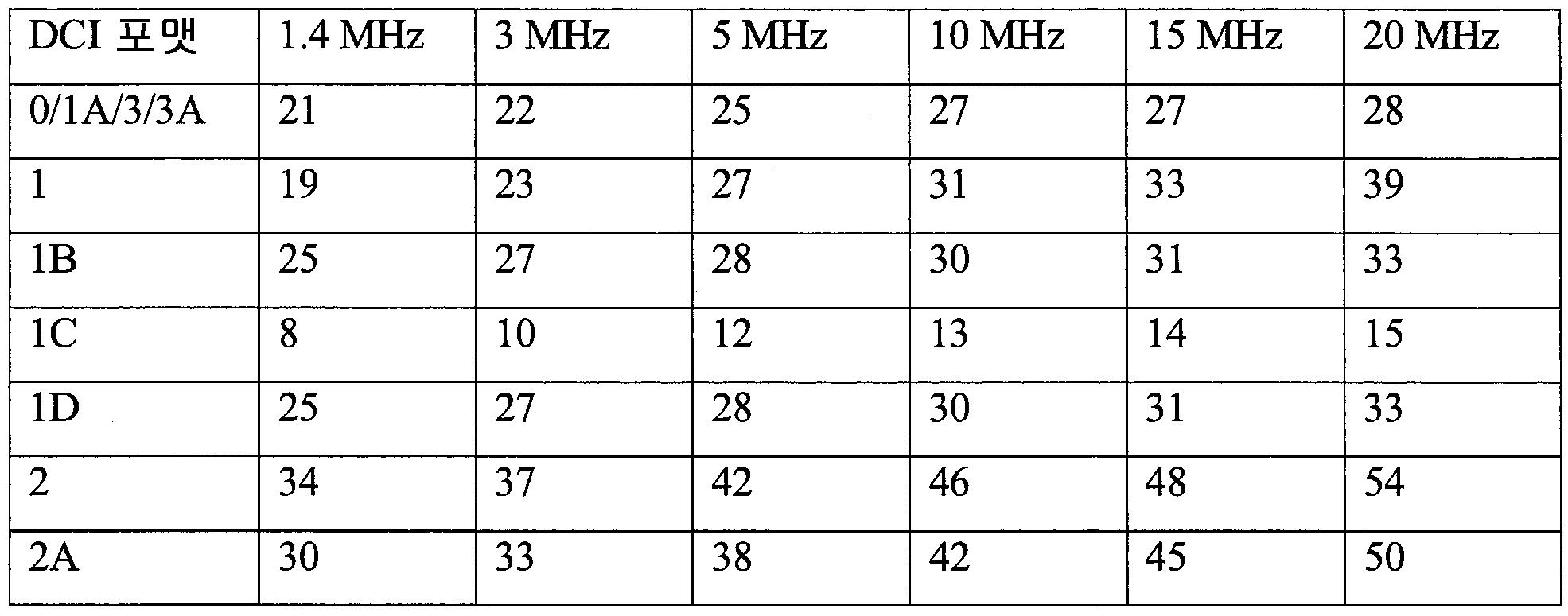 Figure 112012043409153-pct00002