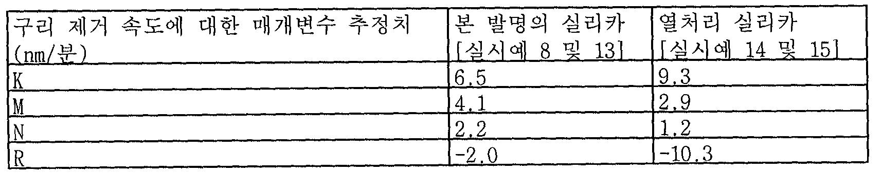Figure 112006006325163-PCT00014