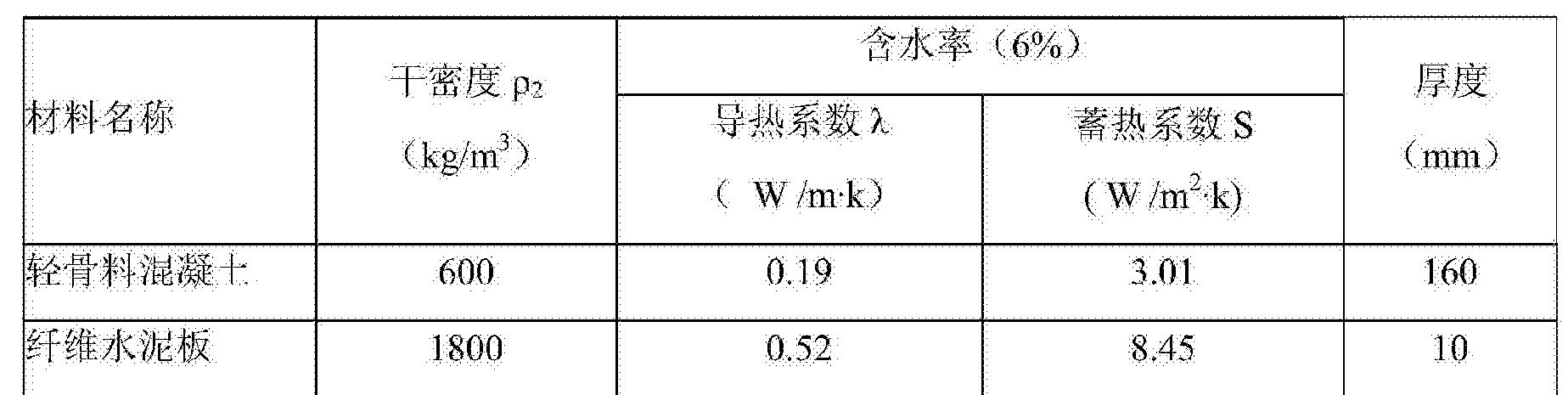 Figure CN104358341BD00131