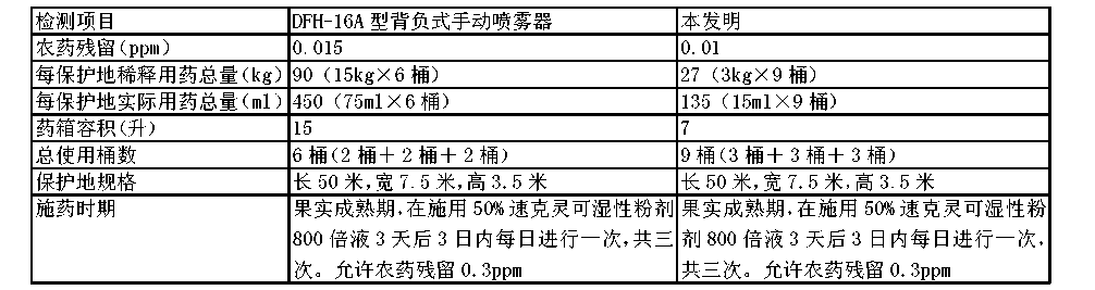 Figure CN104663633AD00611