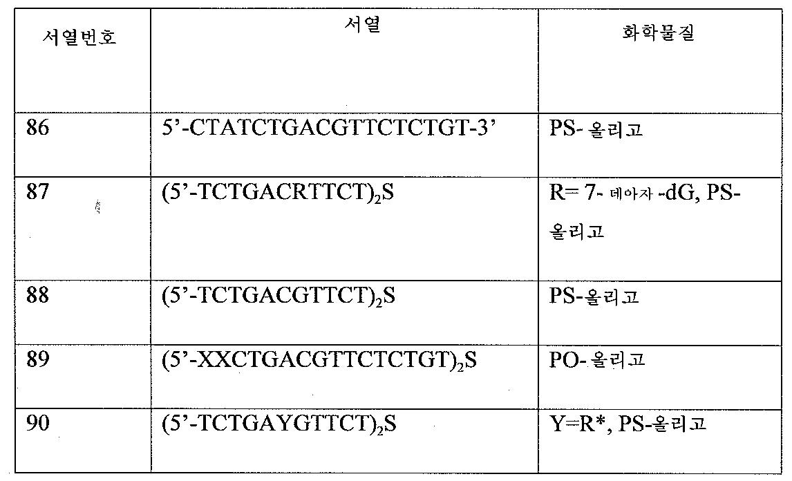 Figure 112006002609489-pct00035