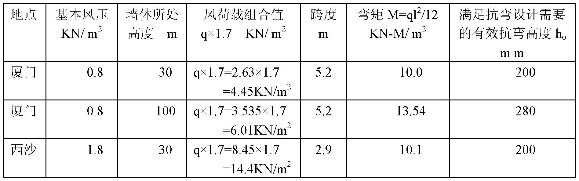 Figure imgf000007_0001