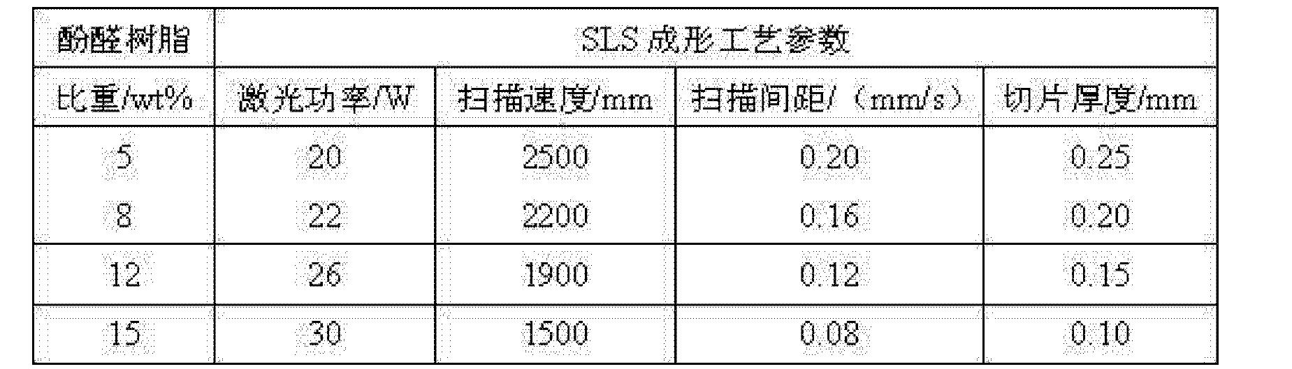 Figure CN102335742AD00071