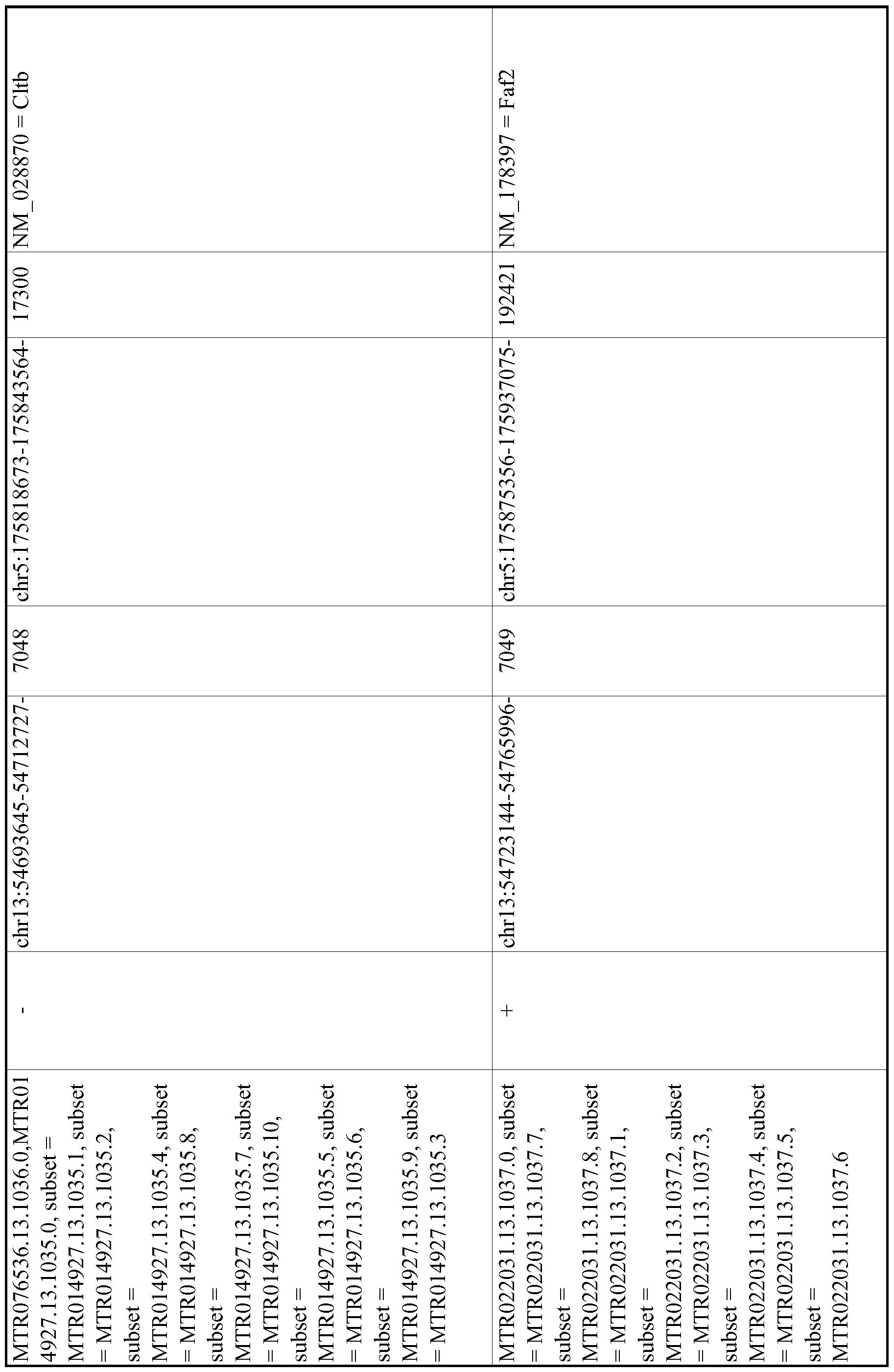 Figure imgf001240_0001