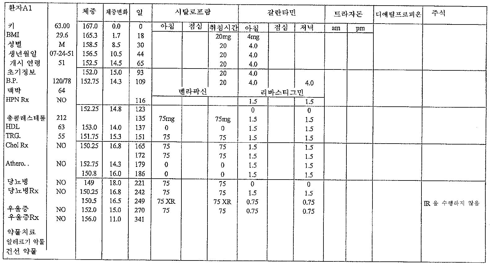 Figure 112006042601610-PCT00002