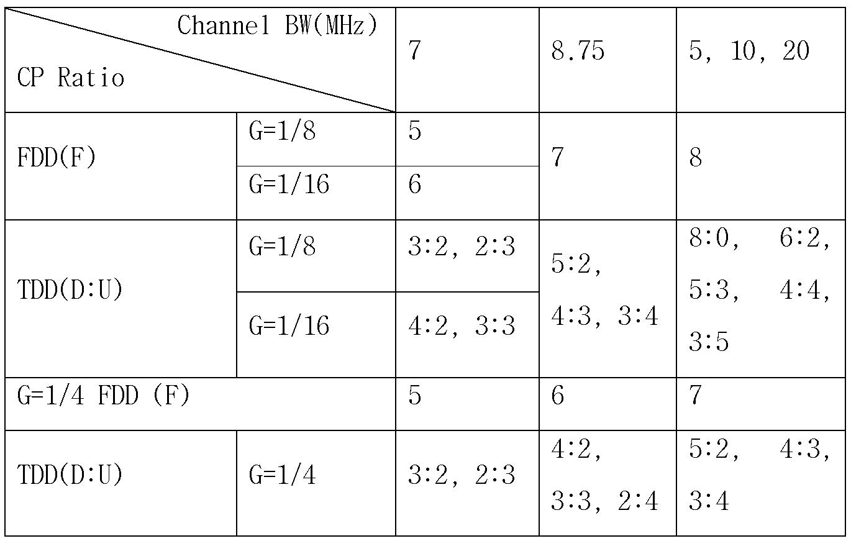Figure 112012040049600-pat00001
