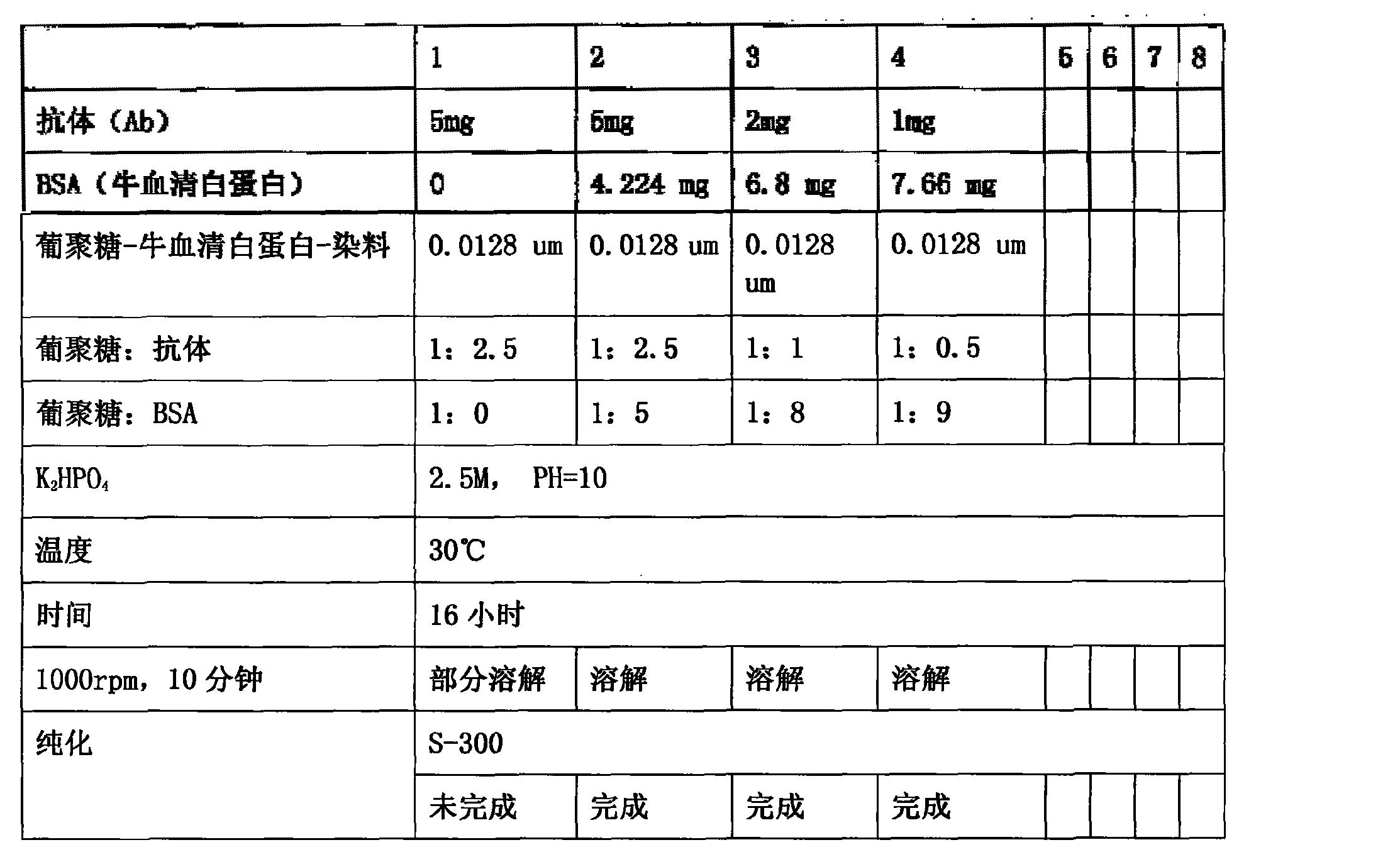Figure CN101395473BD00201