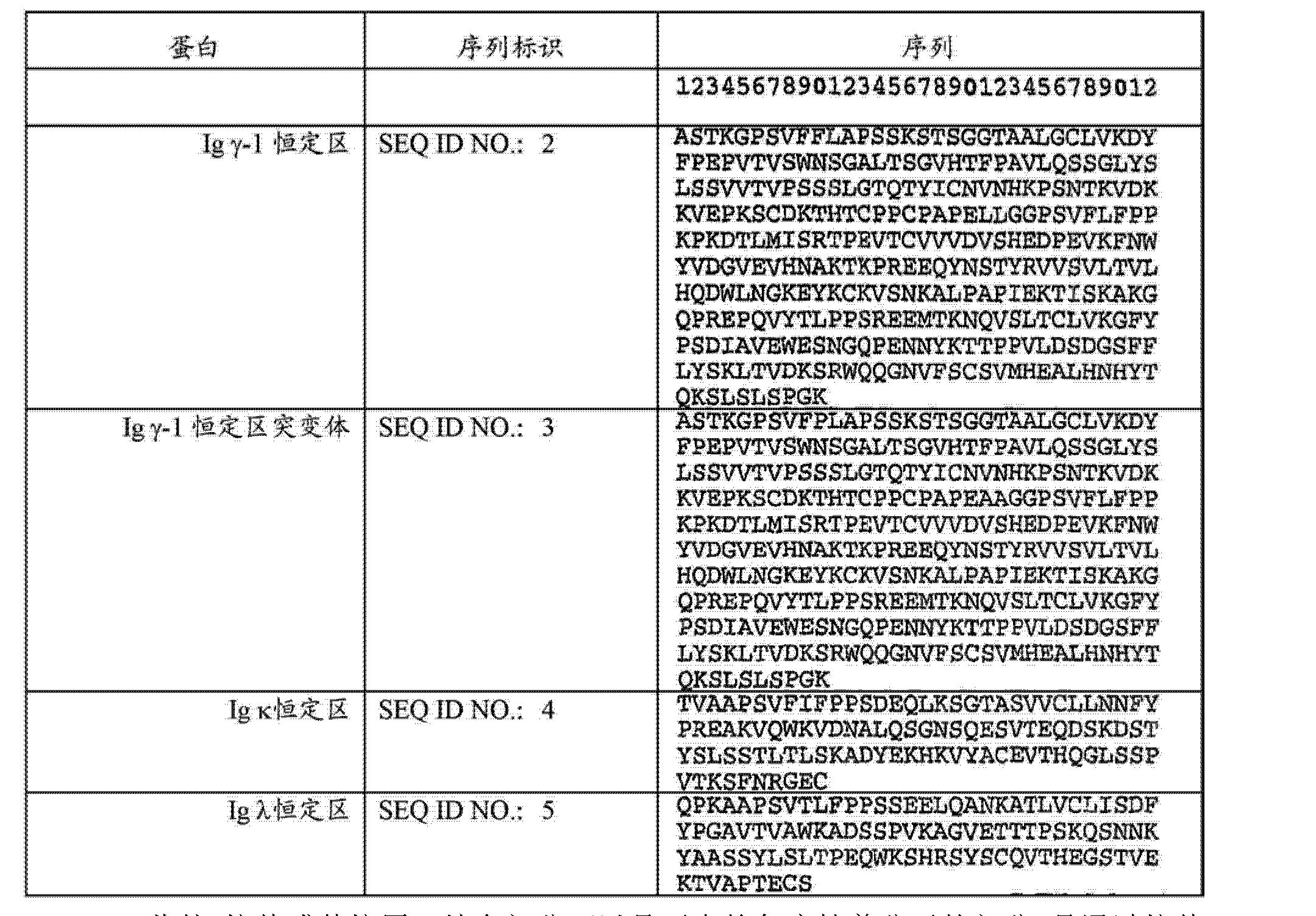 Figure CN103145837AD00241