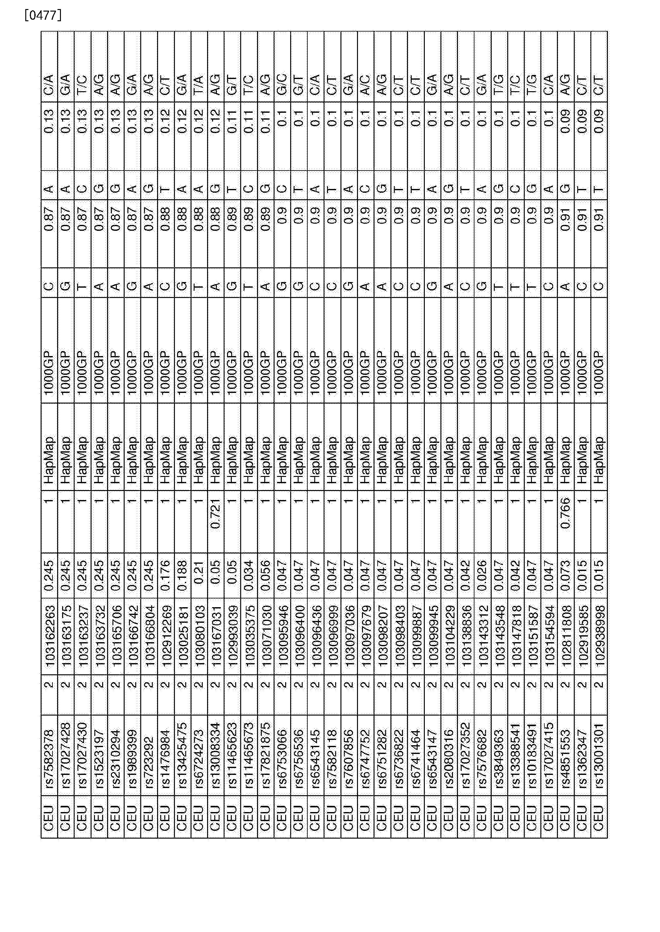 Figure CN107109494AD01481