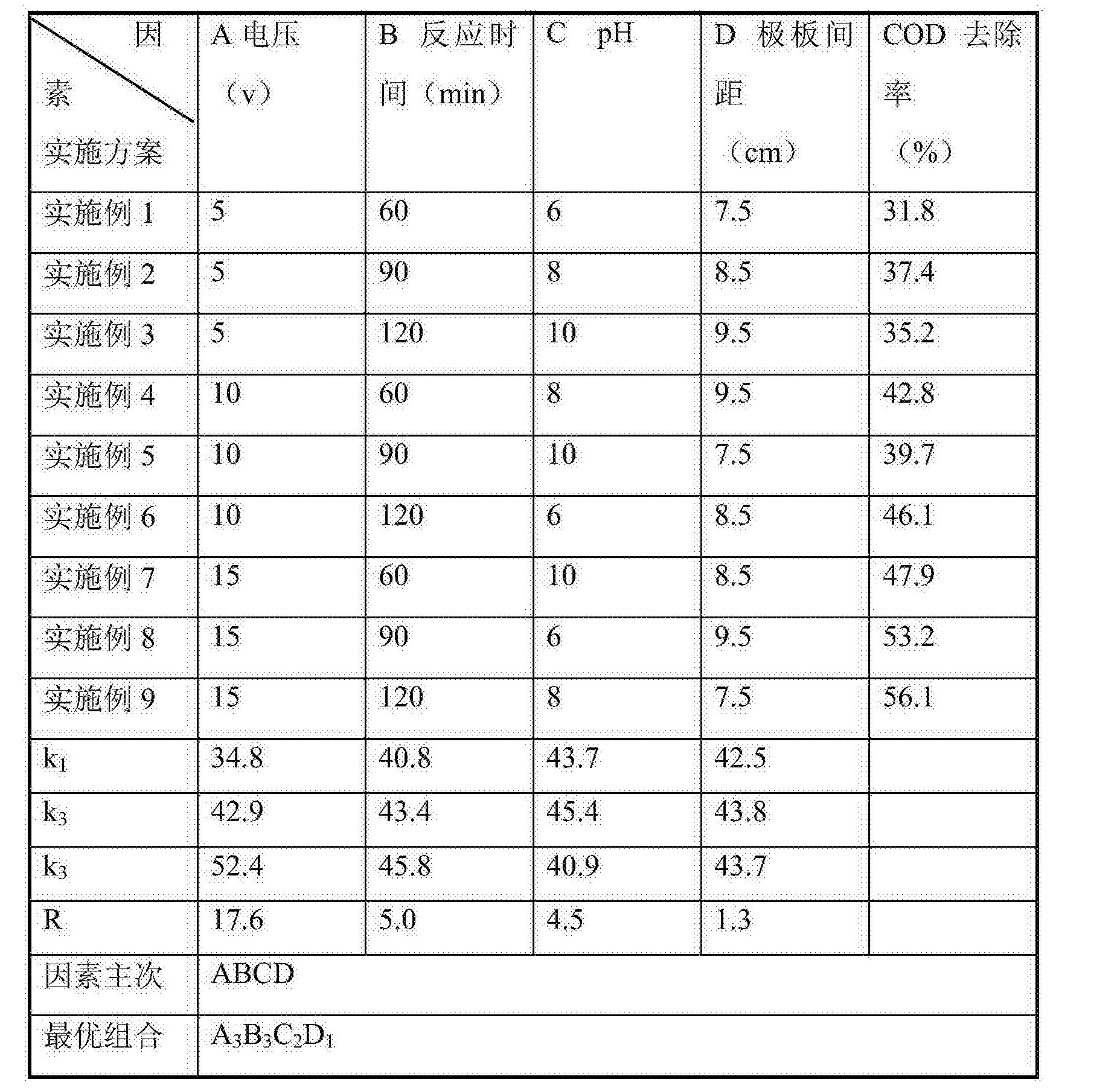 Figure CN104496008BD00071