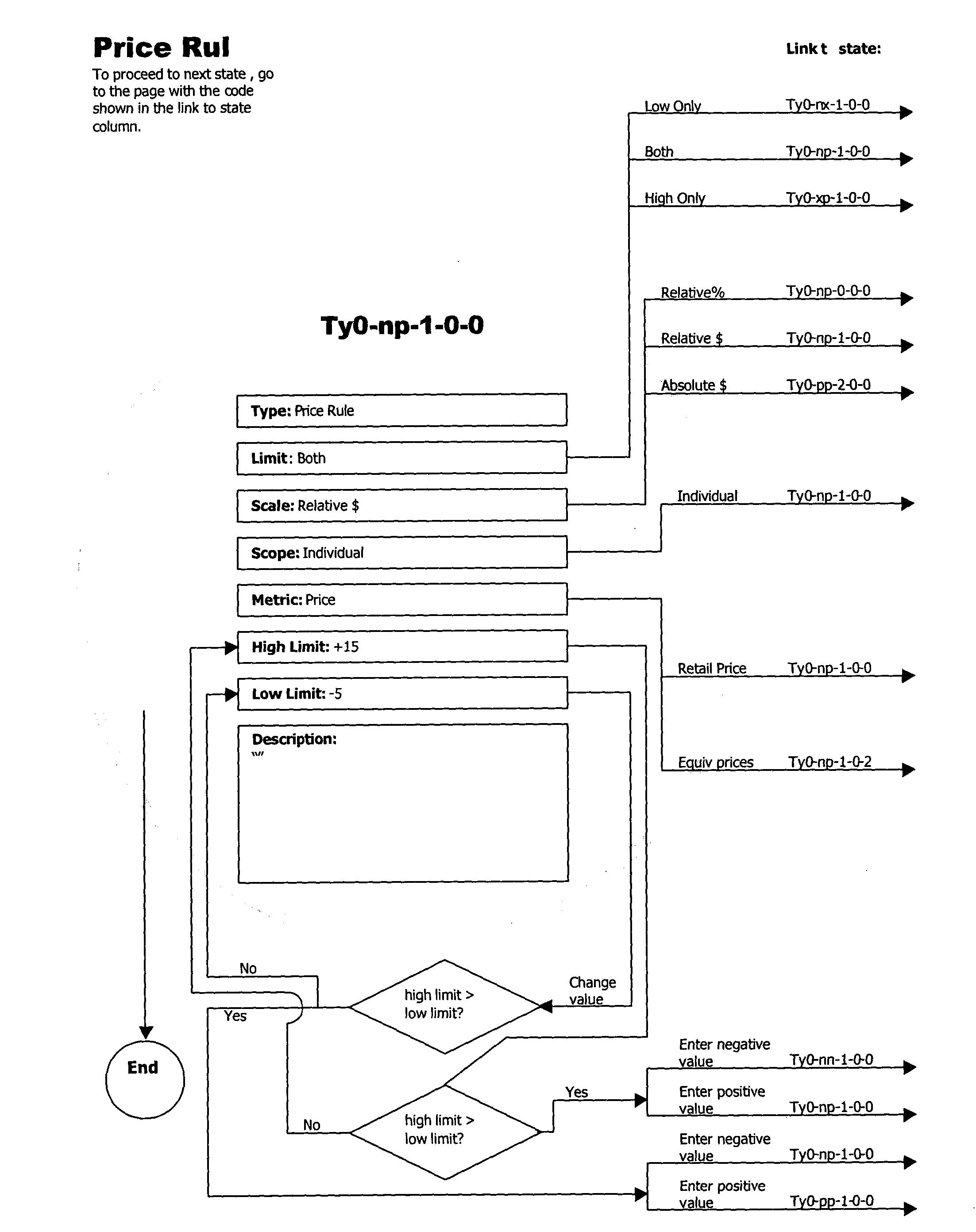 Figure US20040210541A1-20041021-P00024
