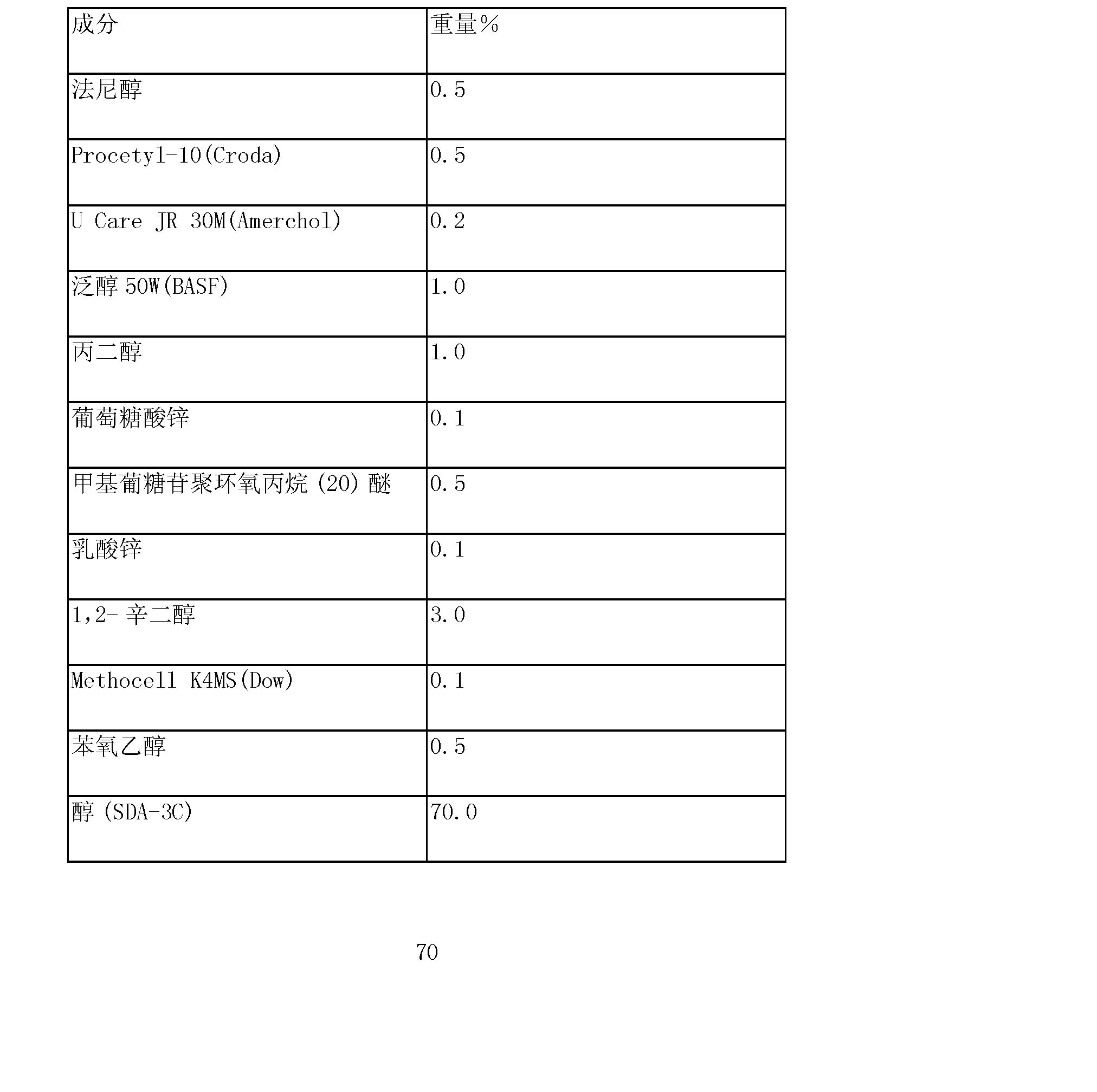 Figure CN101163455BD00702