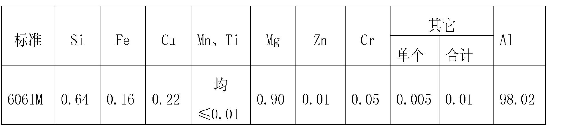 Figure CN102166589BD00051