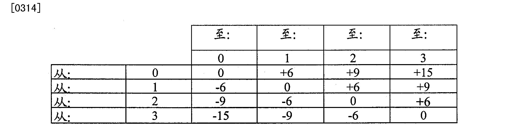 Figure CN102768822BD00371