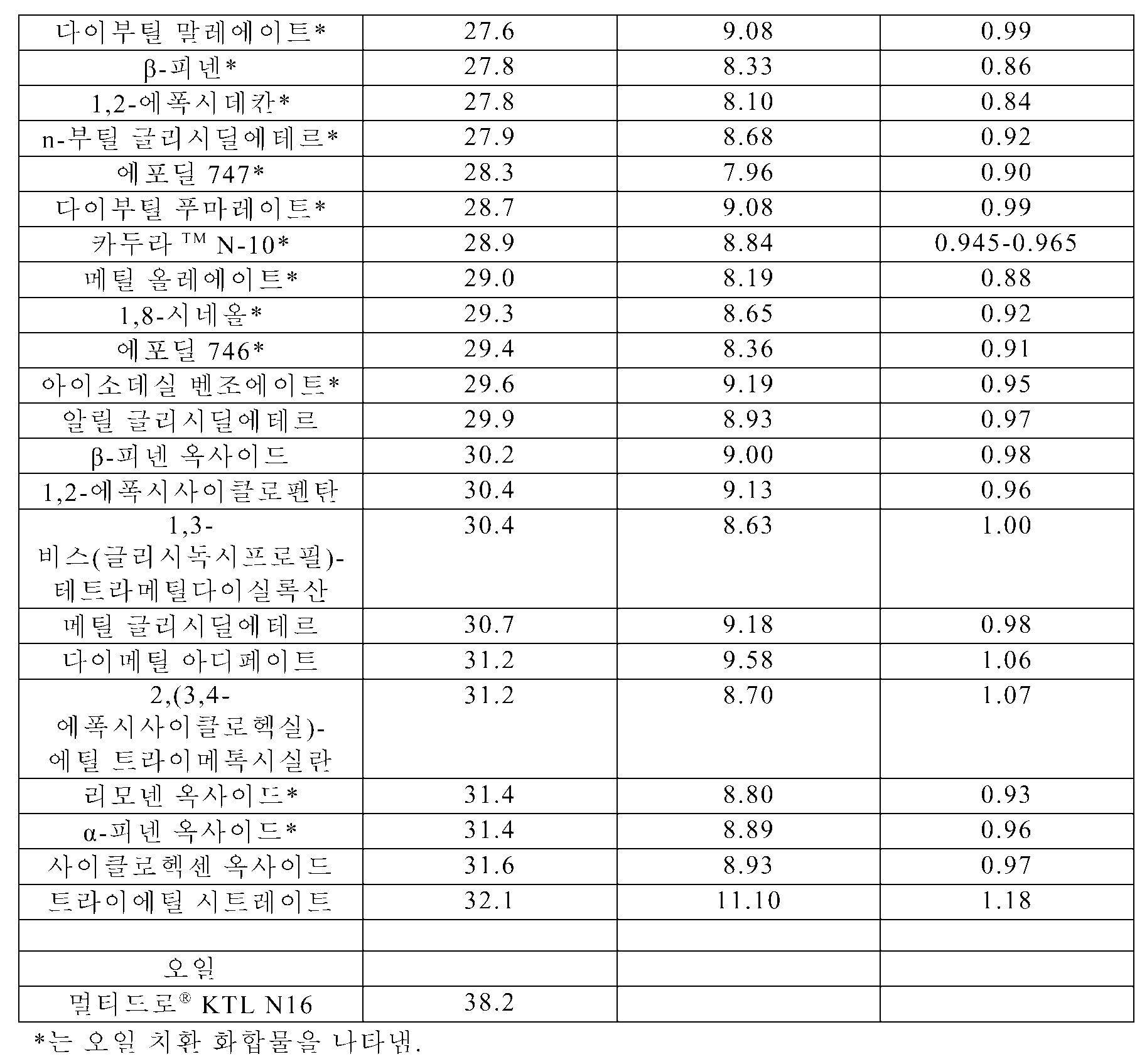 KR20110034673A - Two-part epoxy-based structural adhesives