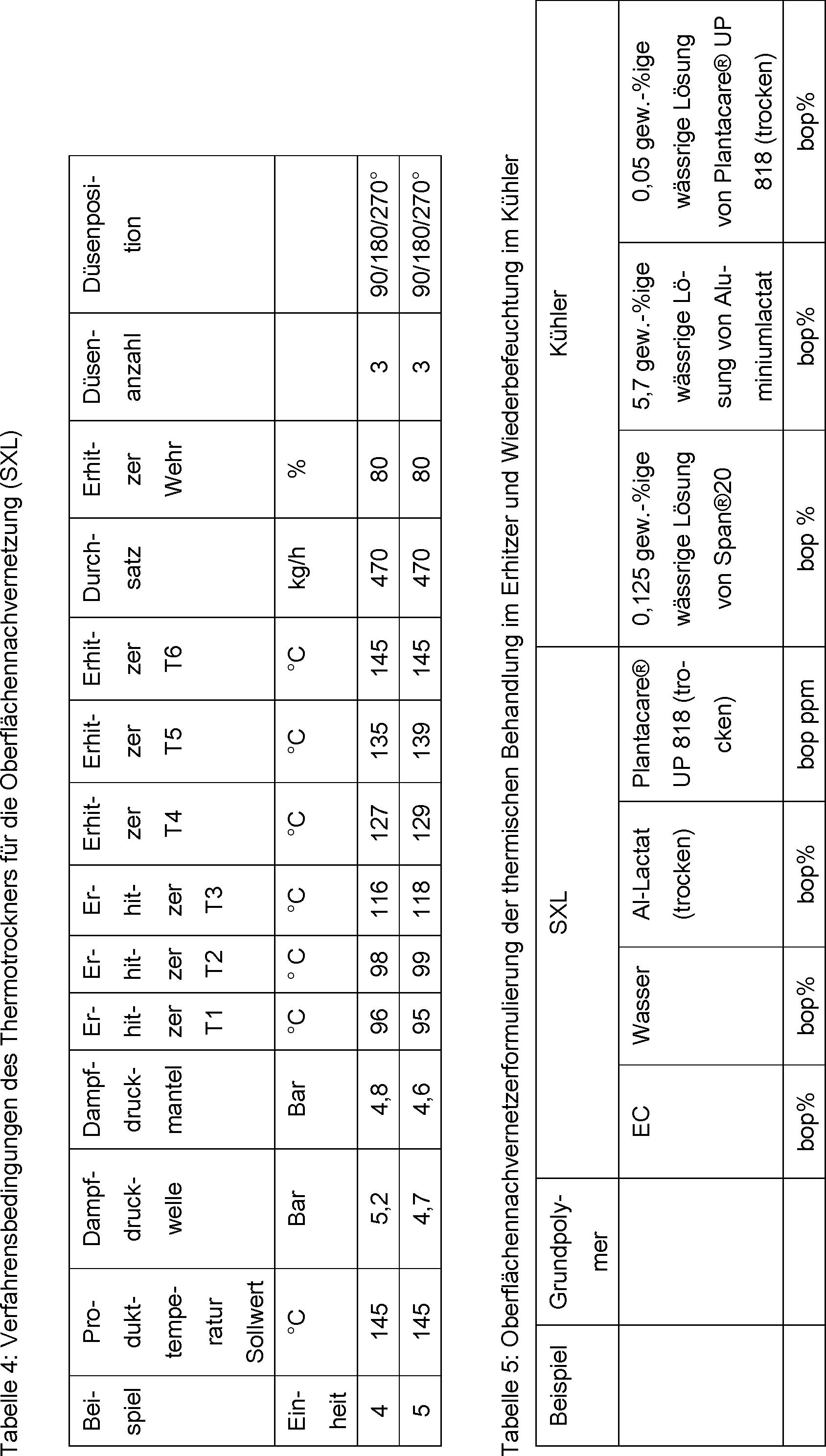 Figure DE102017205367A1_0005